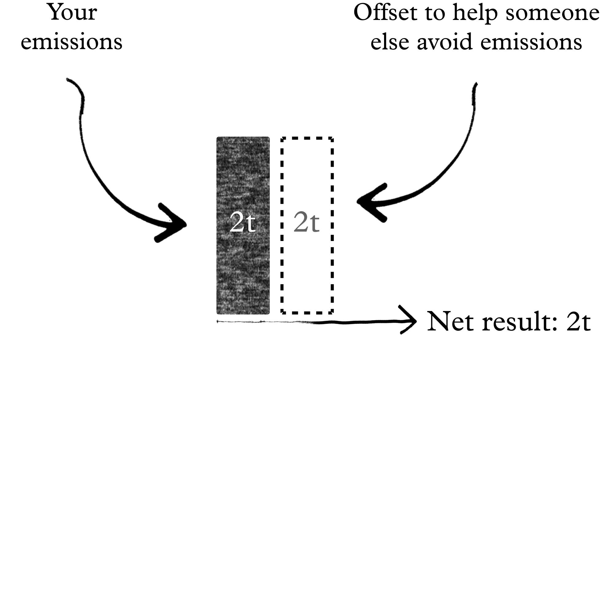 netzero expl 1